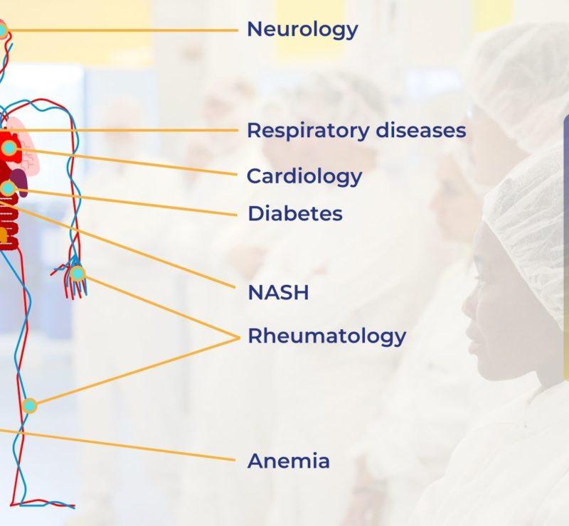 Skyepharma's therapeutic indications